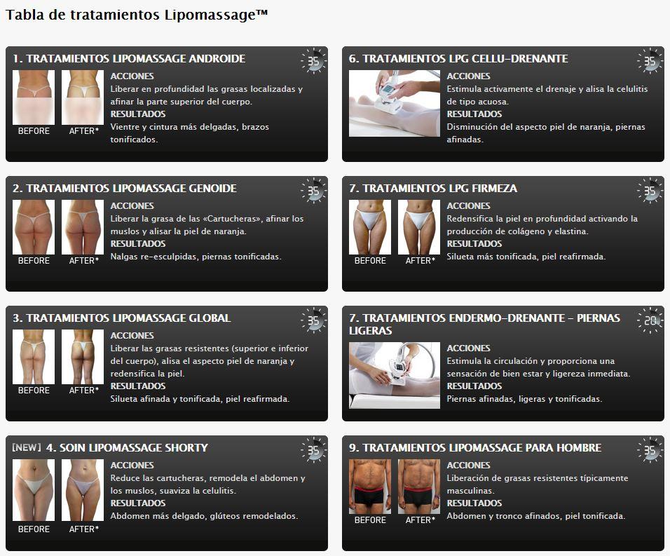 Tabla de tratamientos de LPG Endermologie Lipomassage